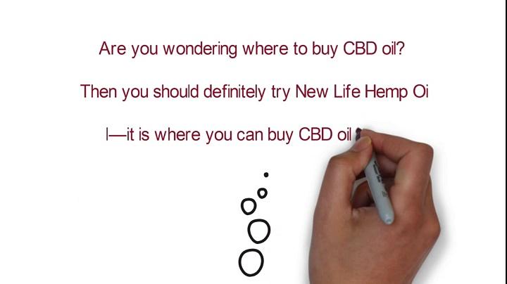 CBD Oil Wisconsin: How To Buy Online