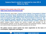 Cassava Starch Market is expected to cross US$ 8 Billion by 2024
