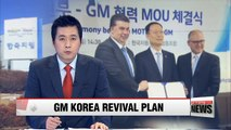 GM and KDB provides financial aid to GM Korea