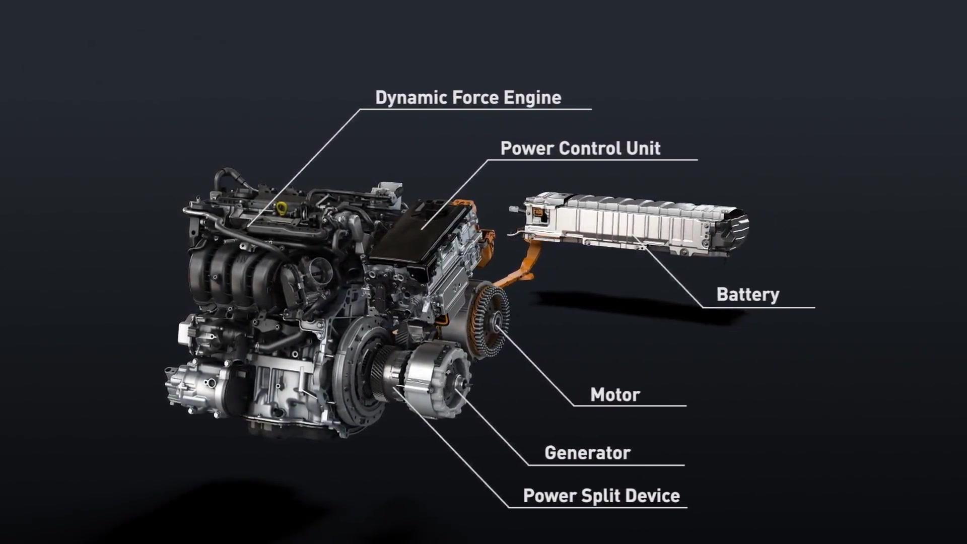 Toyota 2.0-liter Toyota Hybrid System