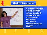 Class 10th Science Civics Political Parties