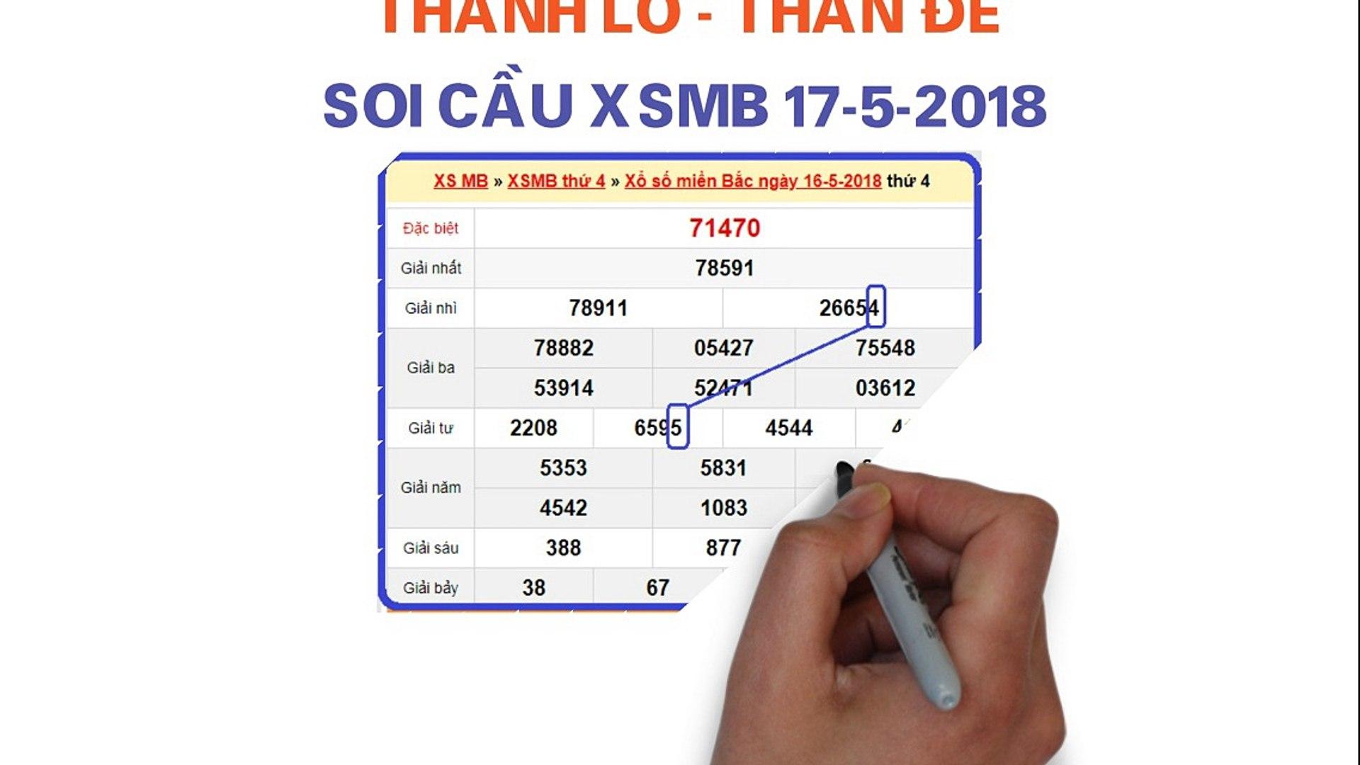 Soi cầu xsmb 18-5-2018 Dự đoán xsmb Win2888