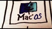 Apple TV Commercial (1995) - Mac OS vs Windows 95