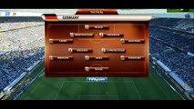 2010年ワールドカップ準決勝アルゼンチン0-4ドイツ ハイライト!!