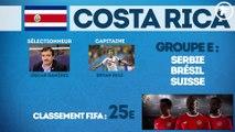 Coupe du monde 2018 : tout ce qu'il faut savoir sur le Costa Rica
