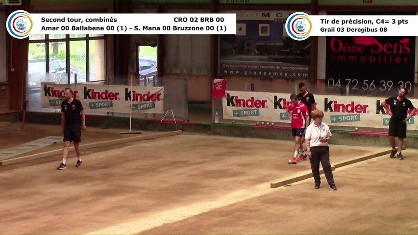 Second tour intégral, CRO Lyon contre BRB Ivrea, quart de finale retour, 29ème Coupe d'Europe des Clubs, Aix-les-Bains 2018
