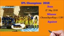 IPL Award Winners 2018 IPL Champions 2018 || IPL Orange Cap Winner 2018