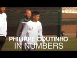 Philippe Coutinho's Career In Numbers