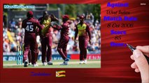 ICC CHAMPIONS TROPHY (ICC KNOCKOUT)- LOWEST TOTALS || ICC KNOCKOUT- LOWEST TOTALS