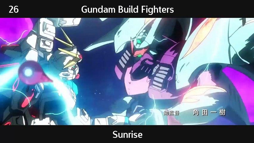 TOP 50 Favourite Anime