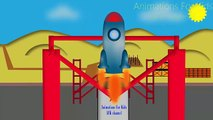 Lets explore our Solar System : Planets and Space cartoon by Animations For Kids