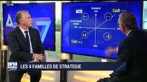 BFM Stratégie: (Cours 33) Les 4 familles de stratégie - 02/06