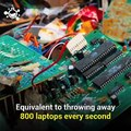 The world generates around 40 million tons of electronic waste each year.