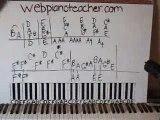 Crazy Train by Ozzy Osbourne Piano Lesson