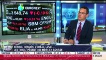 Les tendances sur les marchés: Hermès est entré au Cac 40 ce matin à la place de Lafarge Holcim - 18/06