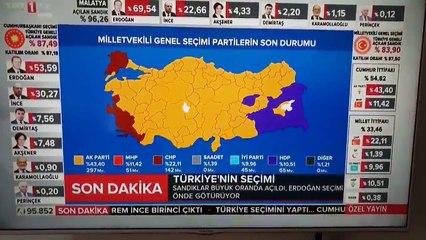 """TRT spikeri: """"Önde götürüyoruz"""""""