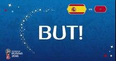 Le résumé Espagne - Maroc buts 2-2