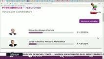México: Andrés Manuel López Obrador lidera primeros resultados del INE