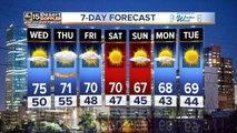 Forecast update: Low 70s for Thanksgiving