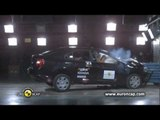 Skoda Rapid Crash Test 2012