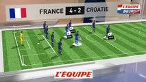 Le labo, le jeu défensif des Bleus - Foot - CM 2018