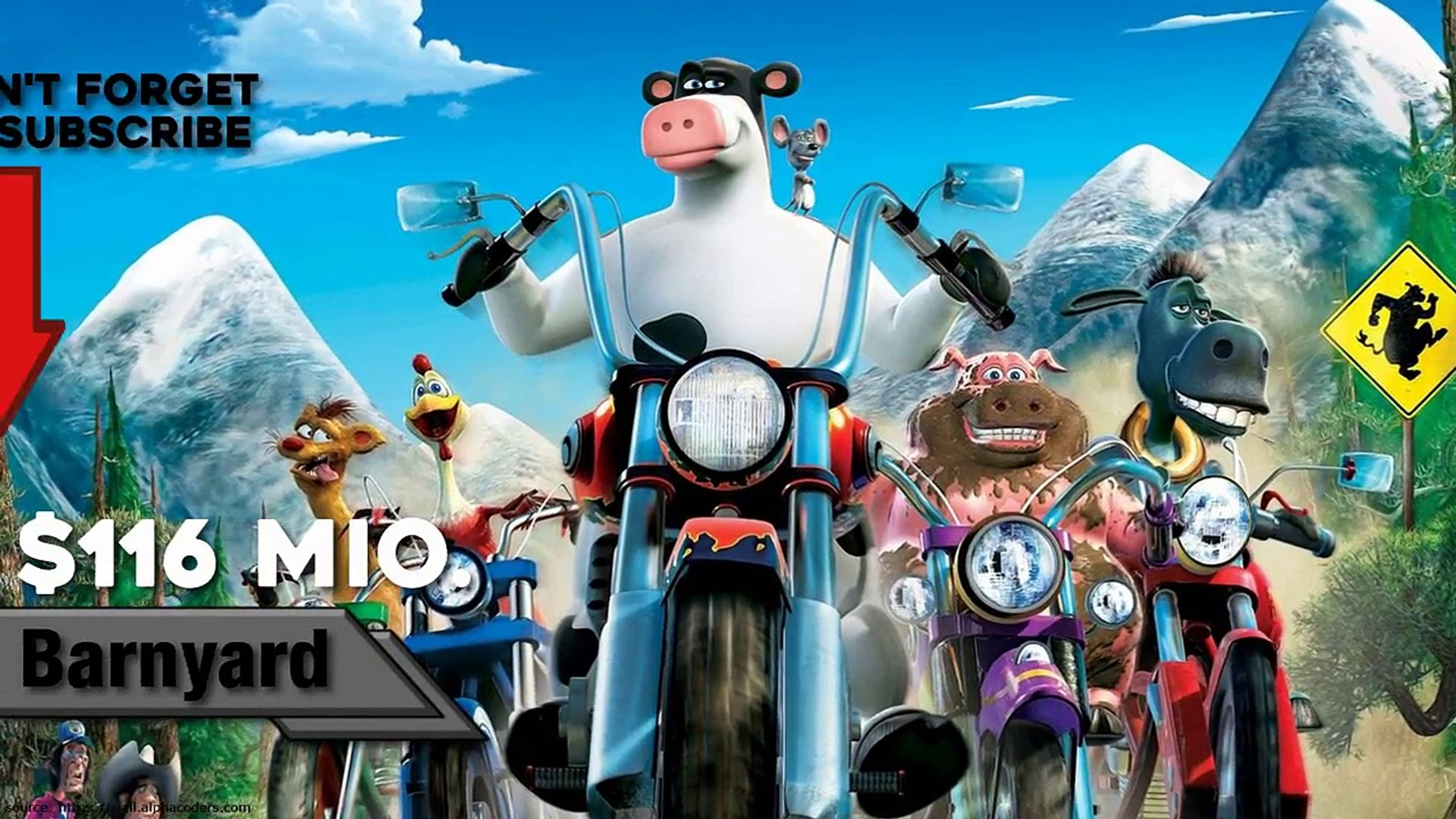 Top 10 | Best Animated Movies of 2006