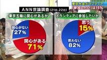 NEWS 東京五輪に関心あってもボランティアはなかなか・・・(18/07/24)