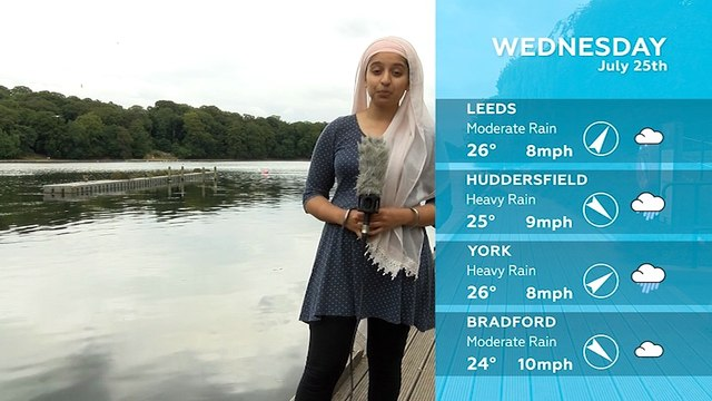WEATHER: July 24th 2018