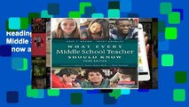 Reading books What Every Middle School Teacher Should Know any format