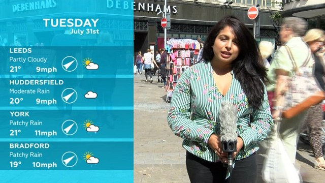 WEATHER: July 31st 2018