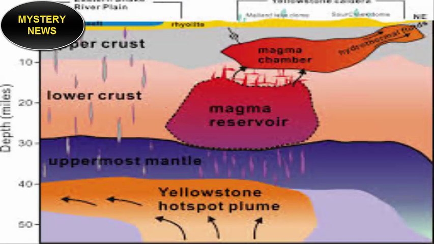 Devastating 'Supervolcano' Eruption At Yellowstone Is Greater Than Previously Thought