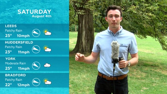 WEATHER: August 4th 2018
