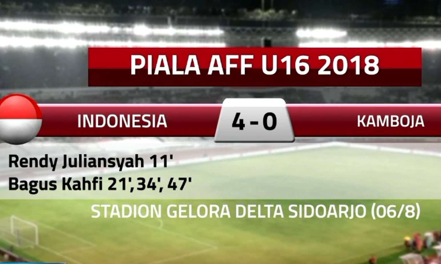 Timnas U-16 Raih Kemenangan dari Kamboja