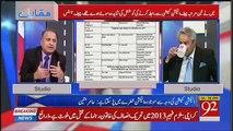 Kya Shahbaz Sharif Wazir e Azam Bannay Walay Hain -Rauf Klasra Tells