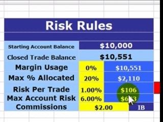 Trade Log Risk Rules