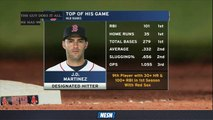 J.D. Martinez Putting Up Otherworldly Stats In First Season With Red Sox