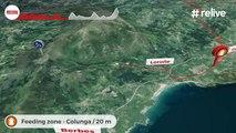 Perfil Etapa 15 - Stage 15 Profile | La Vuelta 18