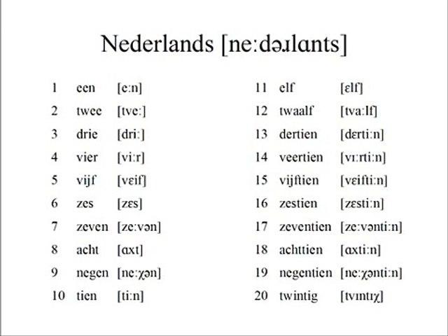 Dutch Numbers 1 20