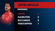 Grand Prix d'Italie - Vettel Hamilton le duel
