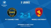 J5: FC Chambly - Rodez AF (2-1), le résumé