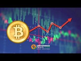 Análise Bitcoin [BTC/USD] - 09/08/2018