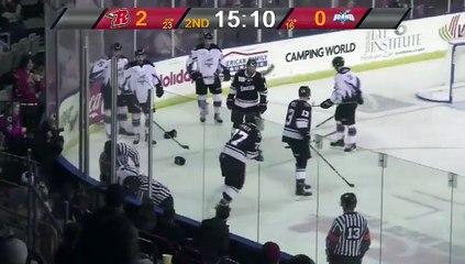 ECHL Idaho Steelheads 0 at Rapid City Rush 0