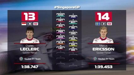 La grille de départ du GP de Singapour F1