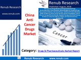 China Anti Cancer Drugs Market expected to be US$ 30 Billion by 2024