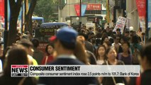 Consumer sentiment rebounds for first time in four months in September