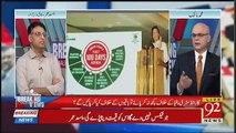 Asad Umar Response On Jahangir Tareen Disqualification