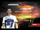 Deportes Dominical. Los números de los refuerzos de Pumas en el Apertura 2012