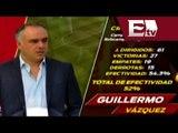 Guillermo Vázquez regresa a los Pumas / Vianey Esquinca
