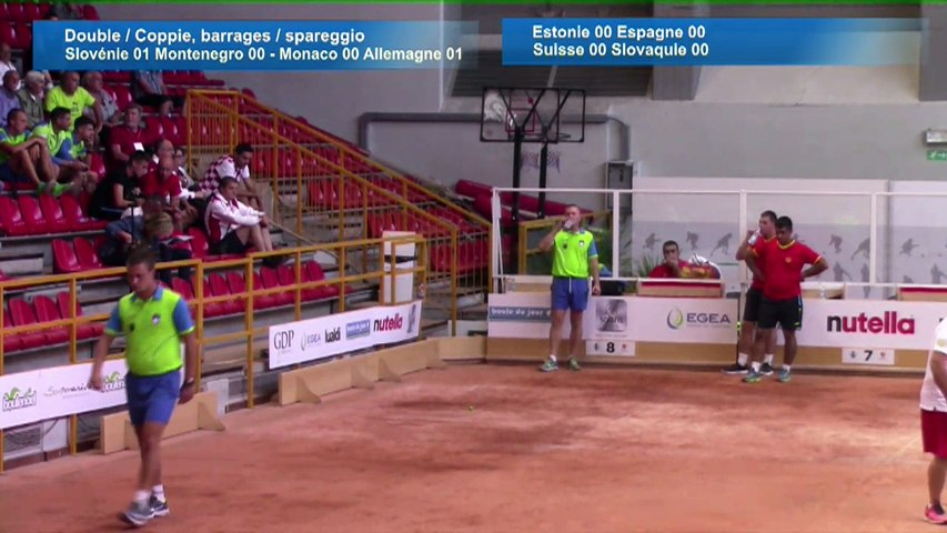 Barrages double, Euro Masculin,  Alassio 2018