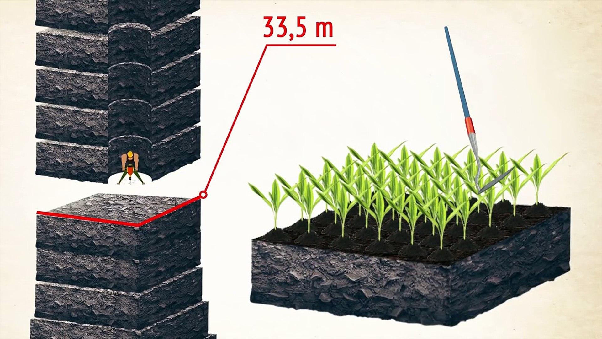 Was ist das tiefste Loch, das man graben kann?